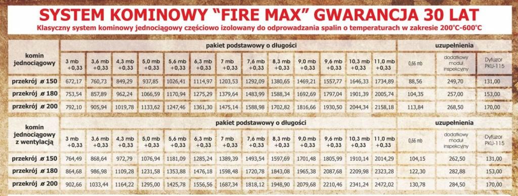 system kominowy fire max cennik