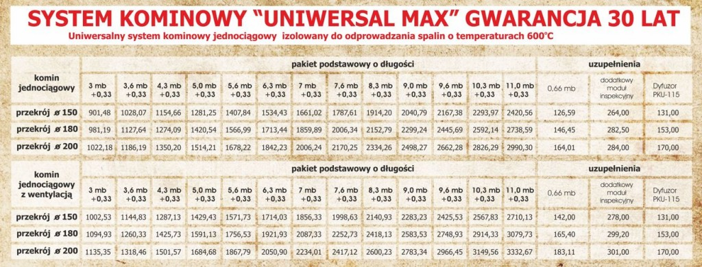 system kominowy uniwersal max cennik